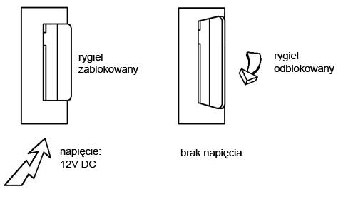 WERSJA ZACZEPU