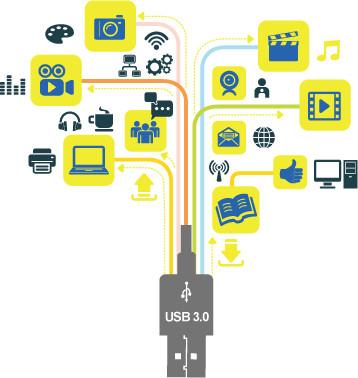 Większa efektywność dzięki kilku portom USB 3.0