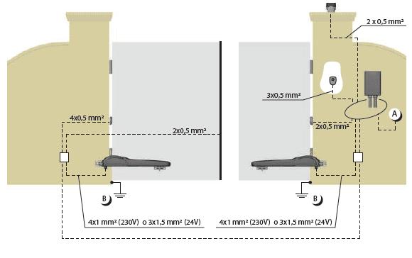 Schemat montażu