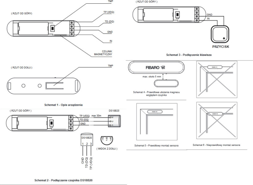 Schematy podłączenia urządzenia