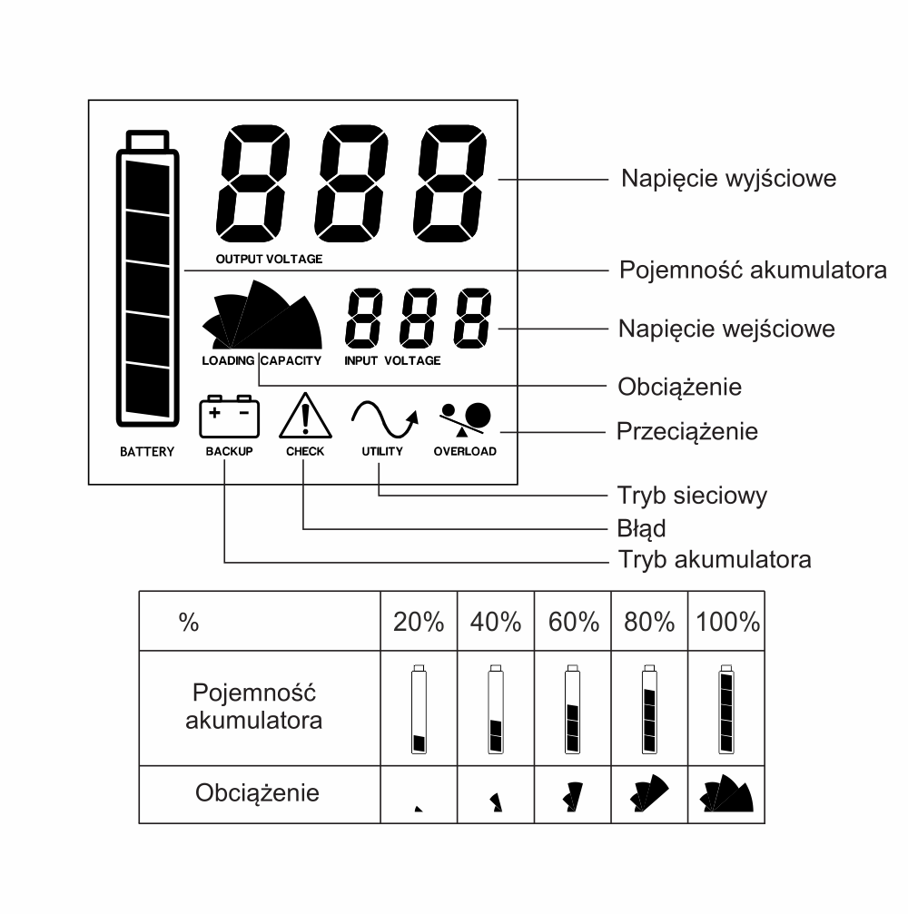 Opis wyświetlacza LCD