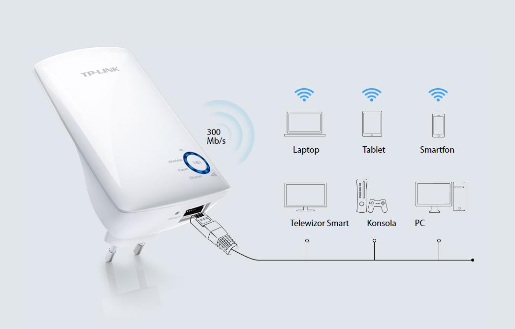 Połączenie Ethernet