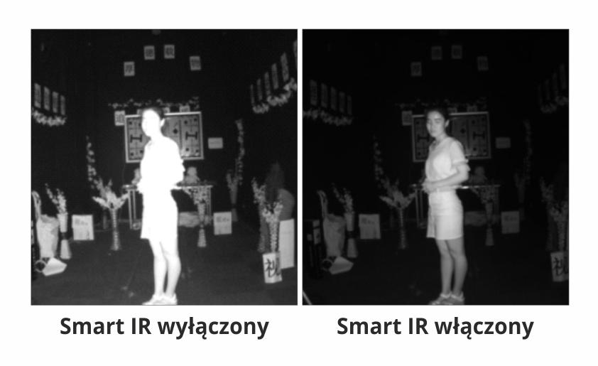 Reflektor Smart IR