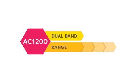 Wzmocnienie sieci WiFi AC1200
