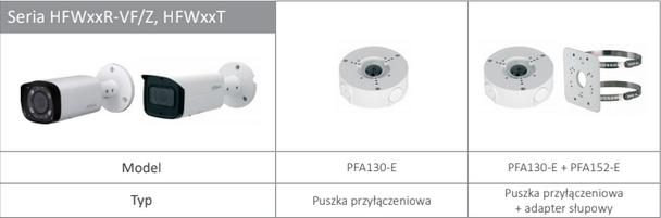 VATS kamera-ip-dahua-ipc-hfw2431tp-zs-27135