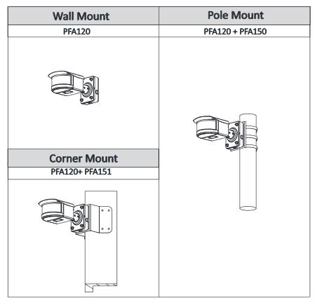 Wymiary i sposób montażu
