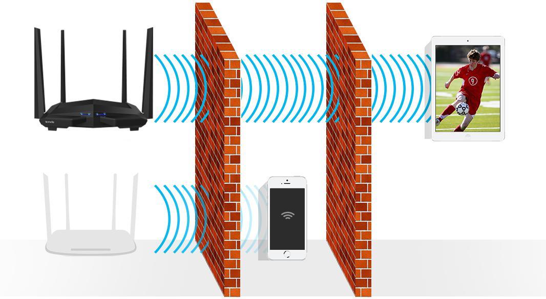 Silny, dwuzakresowy sygnał WiFi