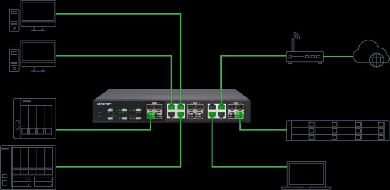 Wyższe prędkości przy wykorzystaniu posiadanych kabli dzięki 10GBASE-T i NBASE-T