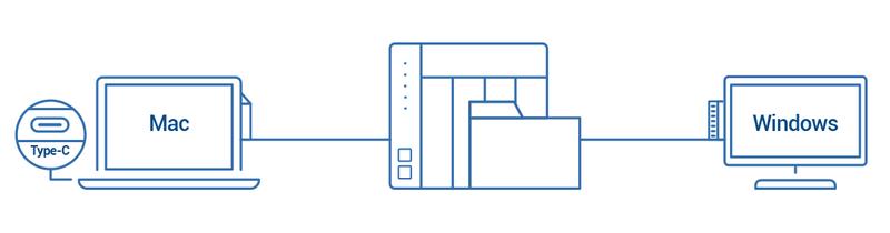 Aplikacja Collaboration Station dla komputerów Mac i systemu Windows