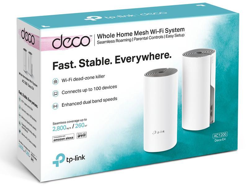 Współpraca wielu urządzeń Deco