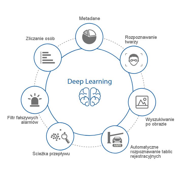 Algorytmy Sztucznej Inteligencji seria 3