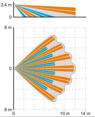 Nowoczesny algorytm detekcji