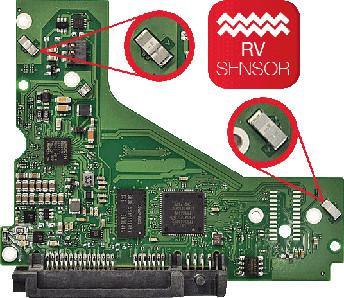 Wiele kieszeni oraz przystosowanie do pamięci NAS wraz z wbudowanymi czujnikami drgań wskutek ruchu obrotowego.