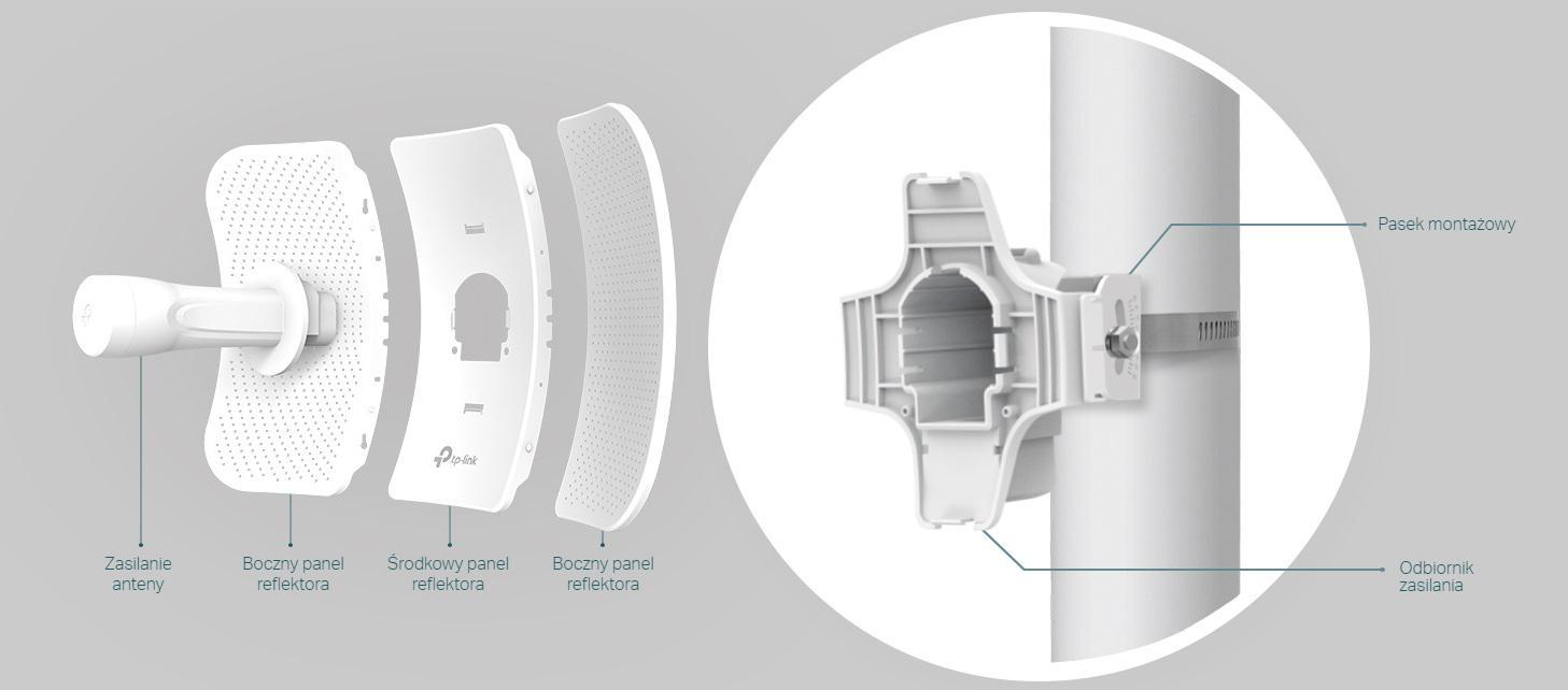 Stabilna konstrukcja i elastyczna instalacja