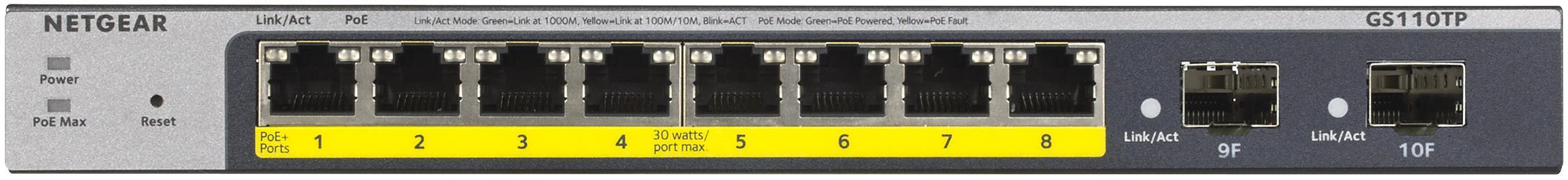Zarządzanie przełącznikiem sieciowym