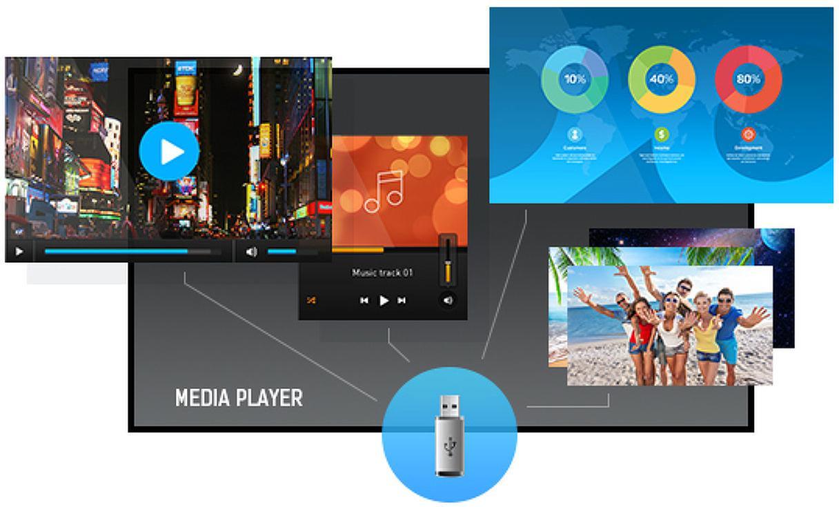 Media player LFD