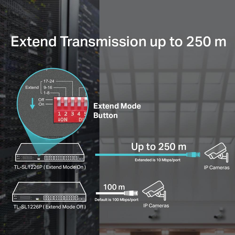 Przełącznik stworzony pod kątem systemów monitoringu IP — do 250 m zasięgu transmisji