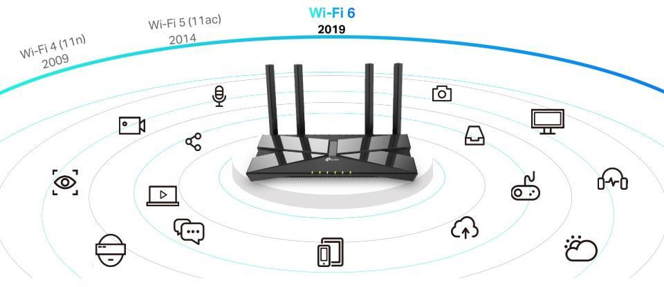 Połączenie standardu Wi-Fi 6 i trzyrdzeniowego procesora. Stabilne działanie godne nowej generacji.