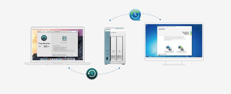 Tworzenie kopii zapasowych plików na komputerze z systemem Windows/Mac