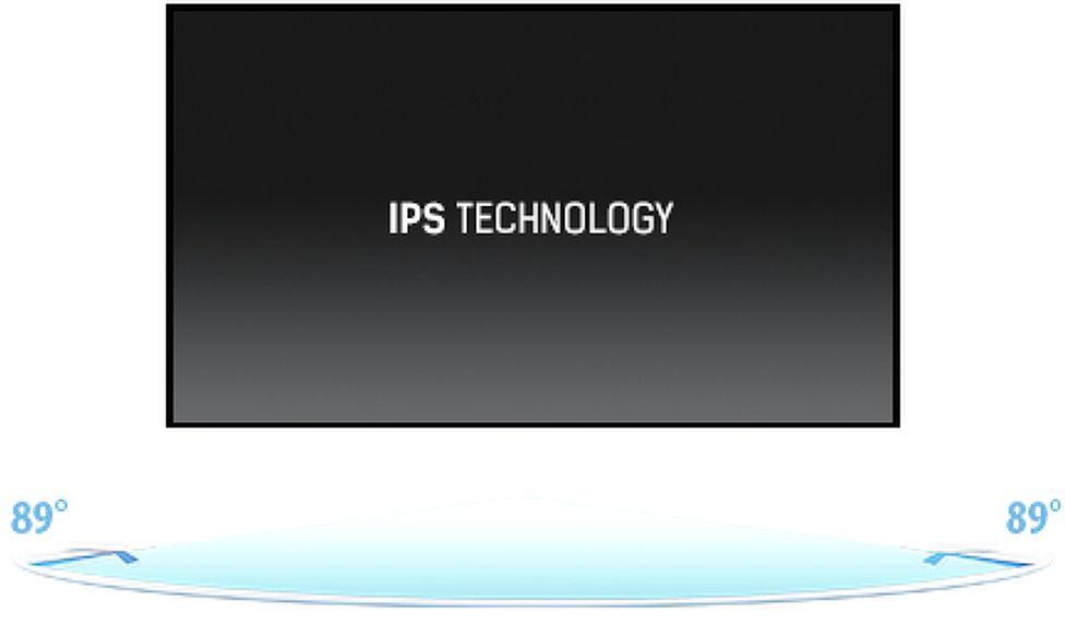 Technologia IPS