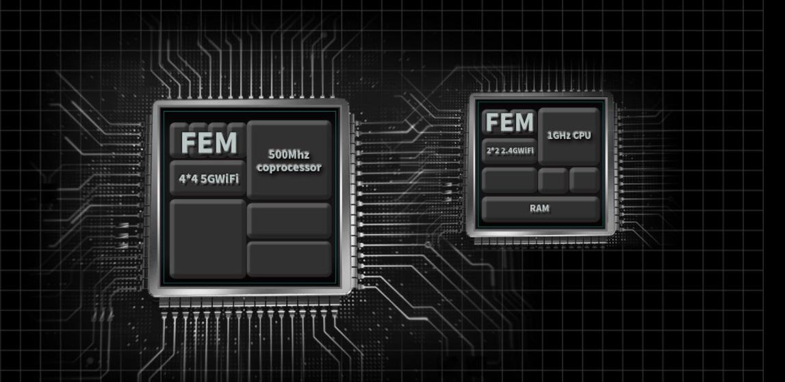 Wbudowany wzmacniacz sygnału dla głównego chipu