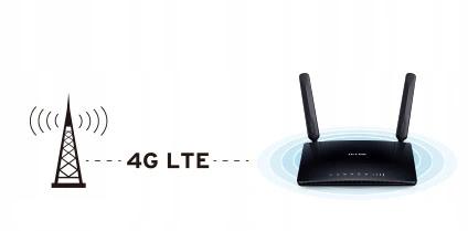 Udostępnij swoją sieć 4G LTE