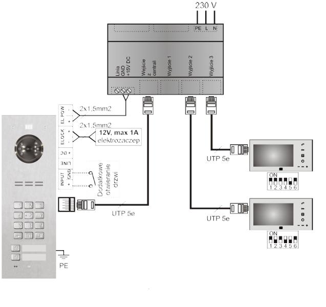 Przykładowy schemat podłączenia