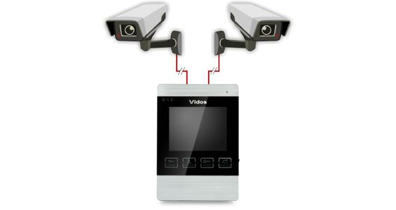 Możliwość podłączenie 2 kamer analogowych CCTV