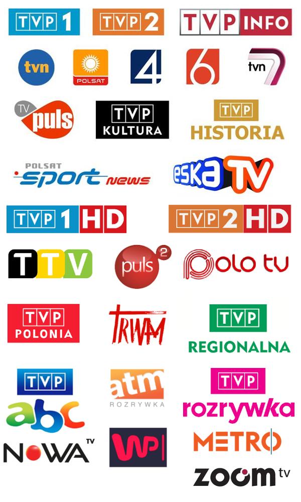 Lista kanałów cyfrowej telewizji naziemnej