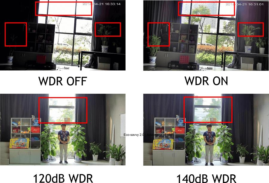 Funkcja WDR - Super szeroki, dynamiczny zasięg