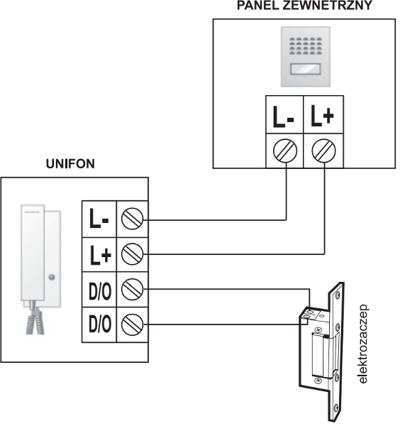 Schemat połączenia 1