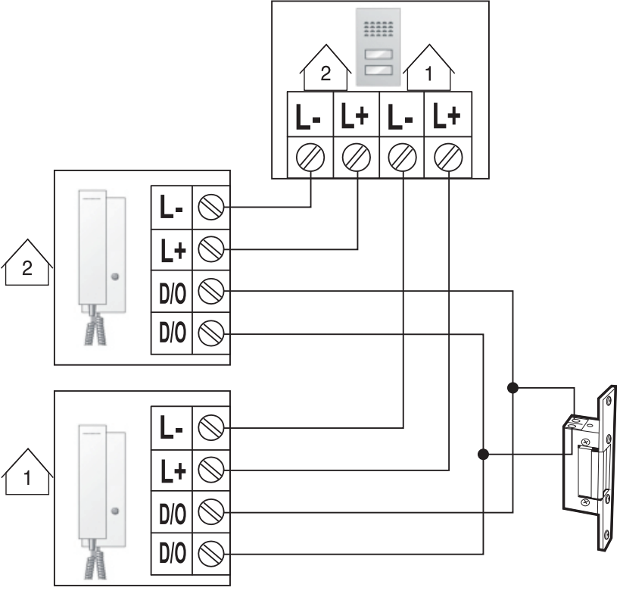 Schemat połączenia 2