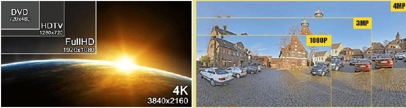 Porównanie obrazu
