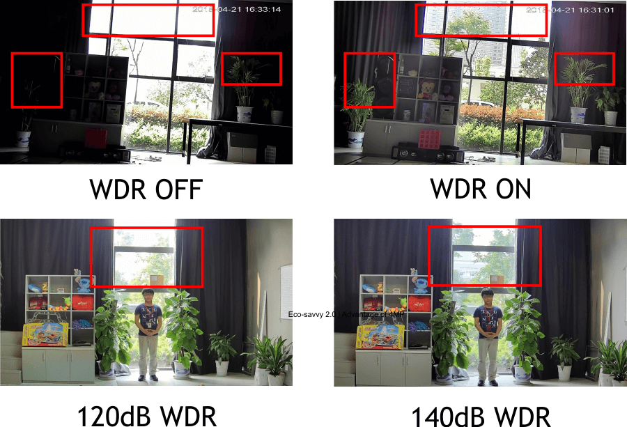 WDR - Wide Dynamic Range