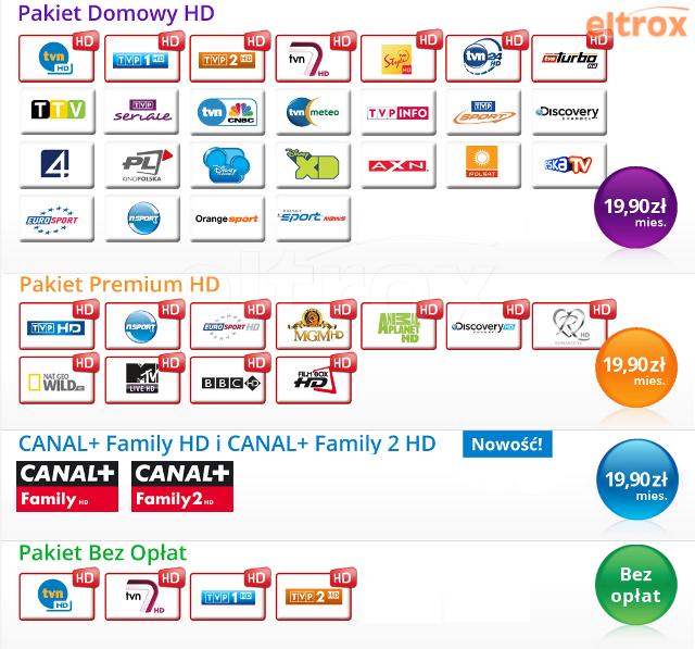 karta N telewizja TV N 3mc miesiące