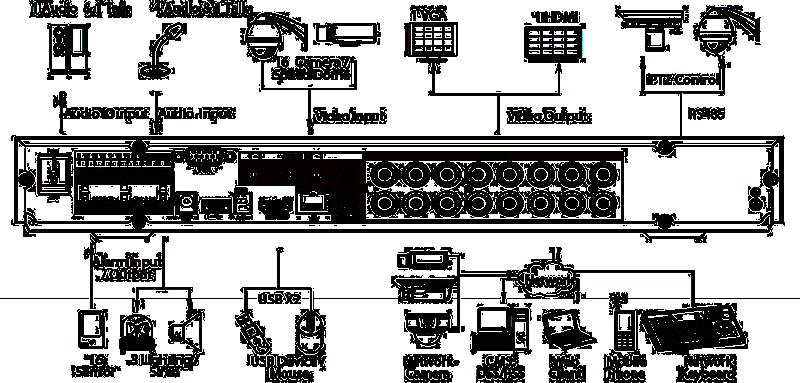 Przykładowy schemat połączenia
